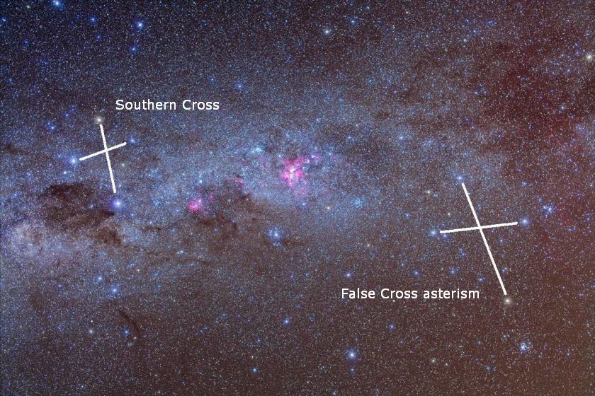 качеству фото звезды южный крест переводится
